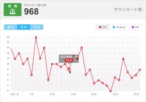 bg_chart